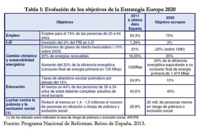 Algarve 2014-2020 Os Desafios Regionais de uma Estratégia ...